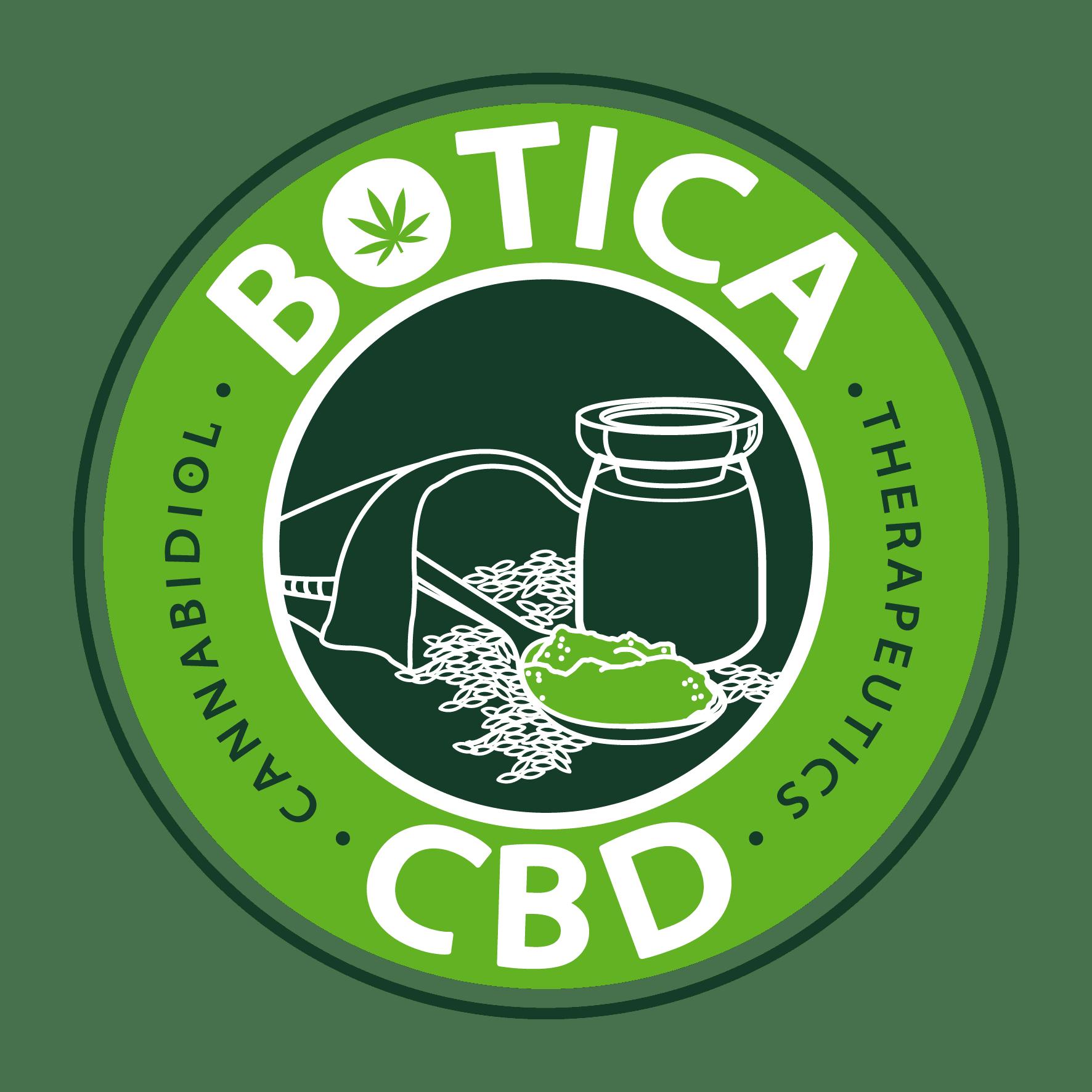 Botica CBD Inc